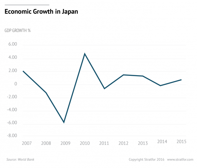 battling-reality-japan-gdp-debt-2016-02