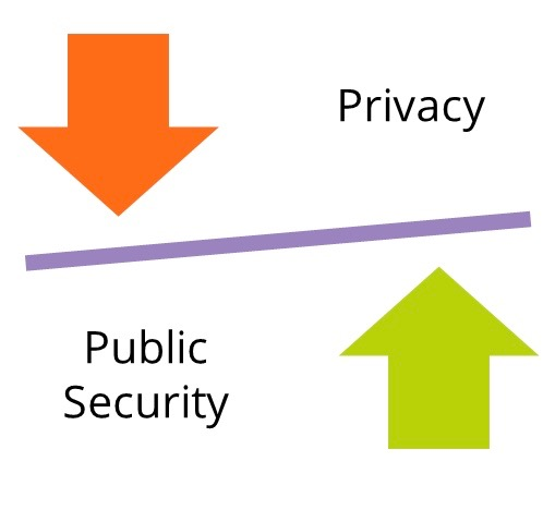 Privacy-Security-in-Smart-Cities