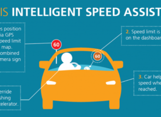 Intelligent Speed Assitance
